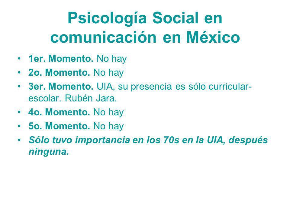 Psicología Social en comunicación en México