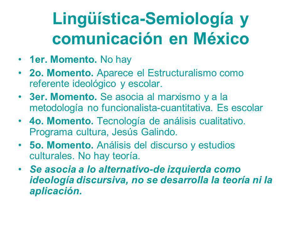 Lingüística-Semiología y comunicación en México