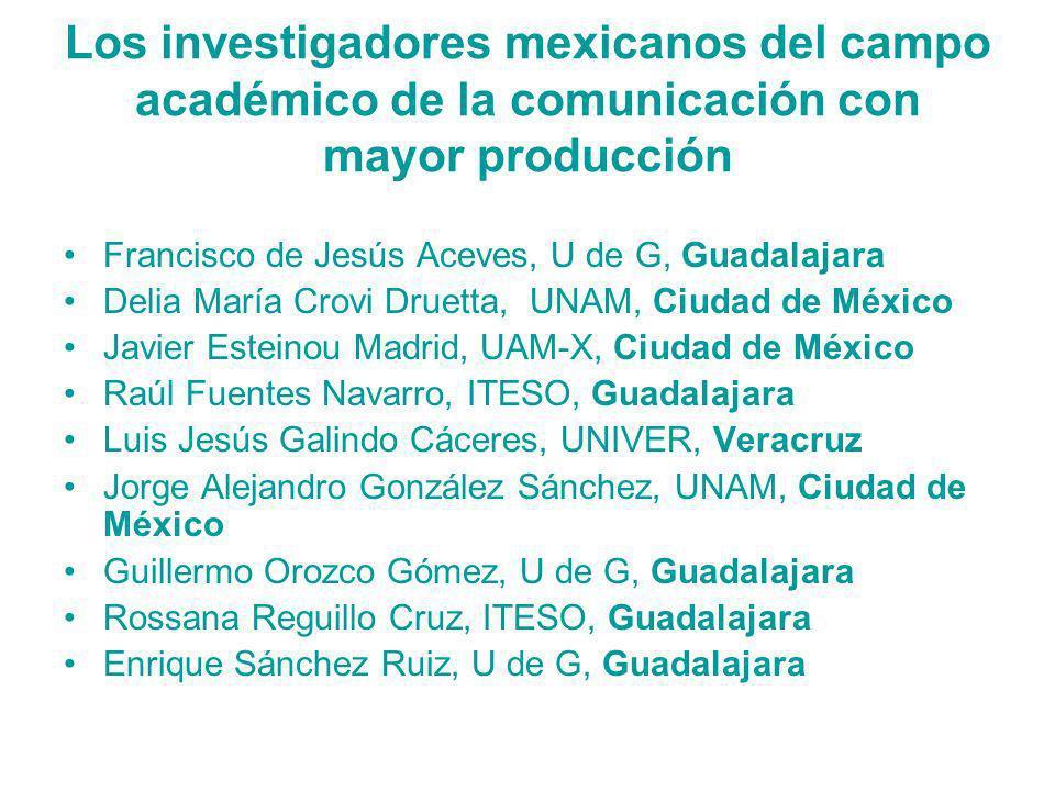 Los investigadores mexicanos del campo académico de la comunicación con mayor producción