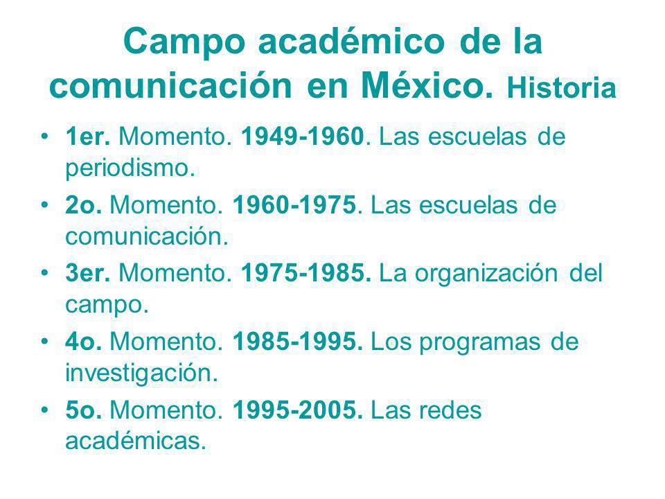 Campo académico de la comunicación en México. Historia