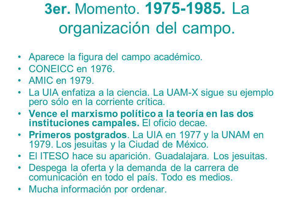 3er. Momento. 1975-1985. La organización del campo.