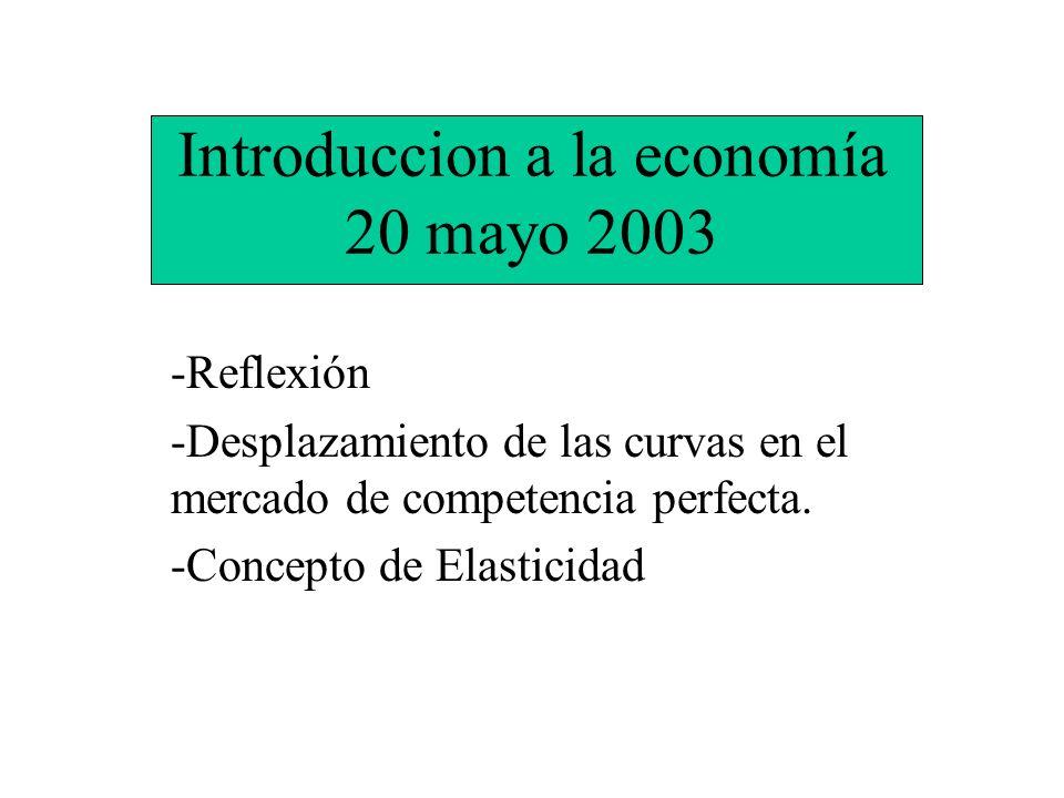 Introduccion a la economía 20 mayo 2003