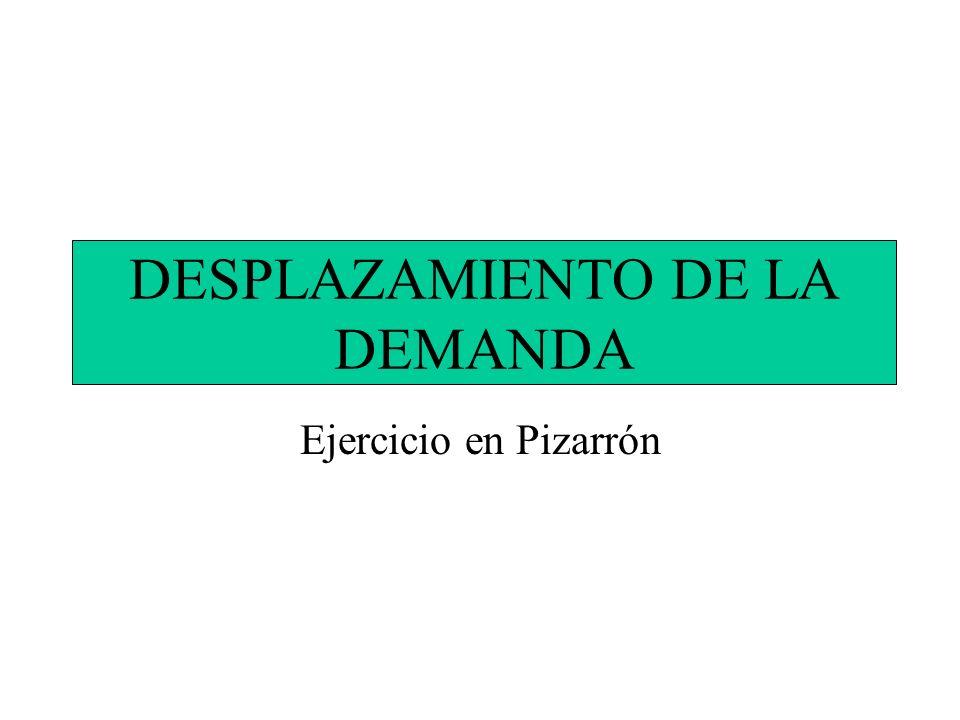 DESPLAZAMIENTO DE LA DEMANDA