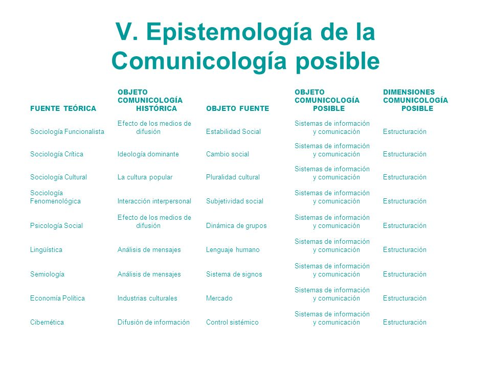 V. Epistemología de la Comunicología posible