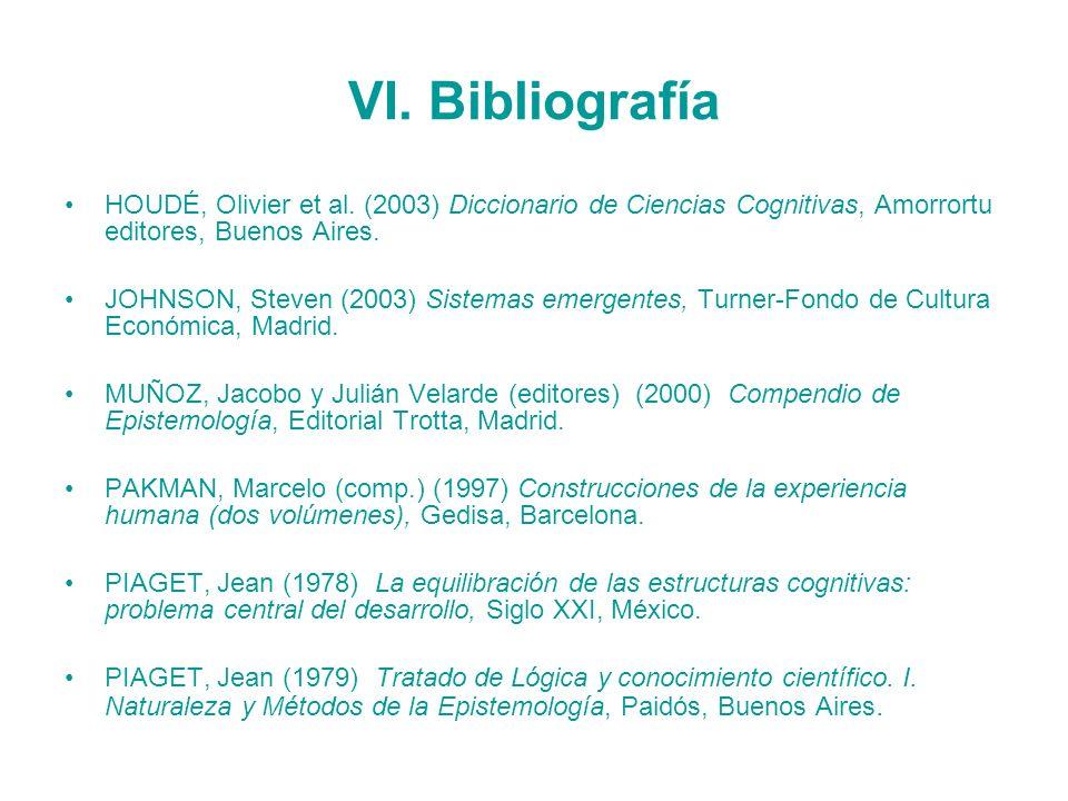 VI. Bibliografía HOUDÉ, Olivier et al. (2003) Diccionario de Ciencias Cognitivas, Amorrortu editores, Buenos Aires.