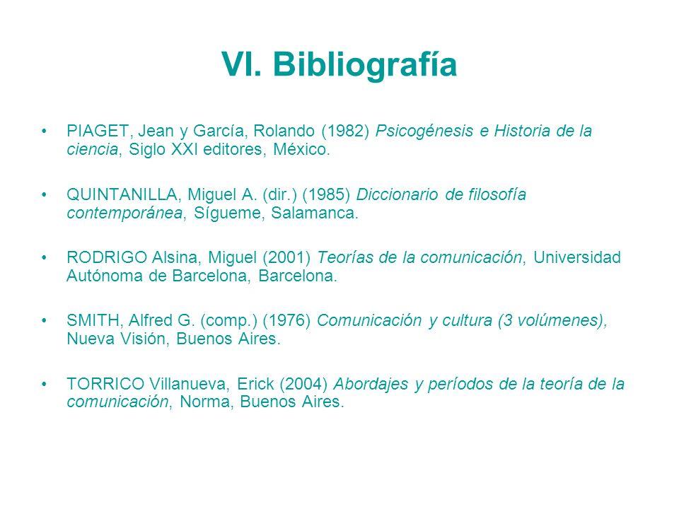 VI. Bibliografía PIAGET, Jean y García, Rolando (1982) Psicogénesis e Historia de la ciencia, Siglo XXI editores, México.
