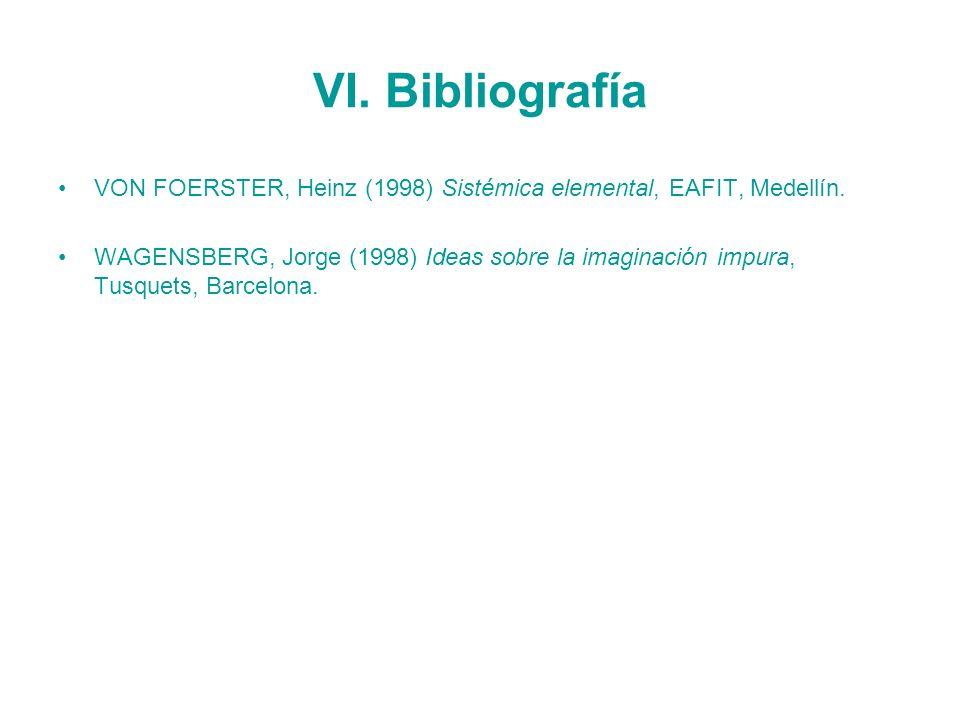 VI. Bibliografía VON FOERSTER, Heinz (1998) Sistémica elemental, EAFIT, Medellín.