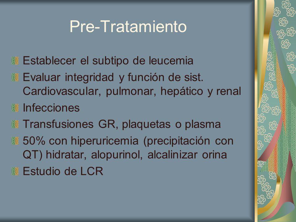 Pre-Tratamiento Establecer el subtipo de leucemia