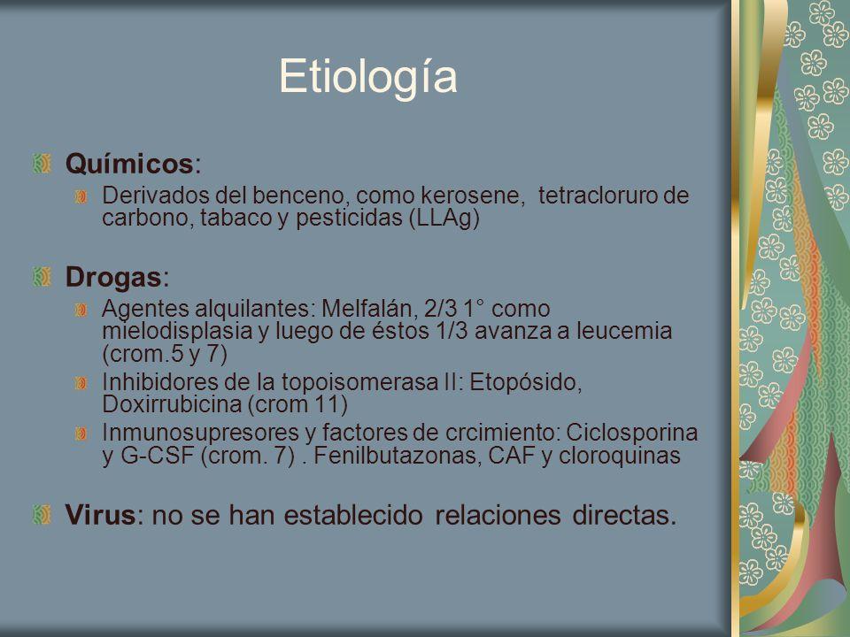 Etiología Químicos: Drogas: