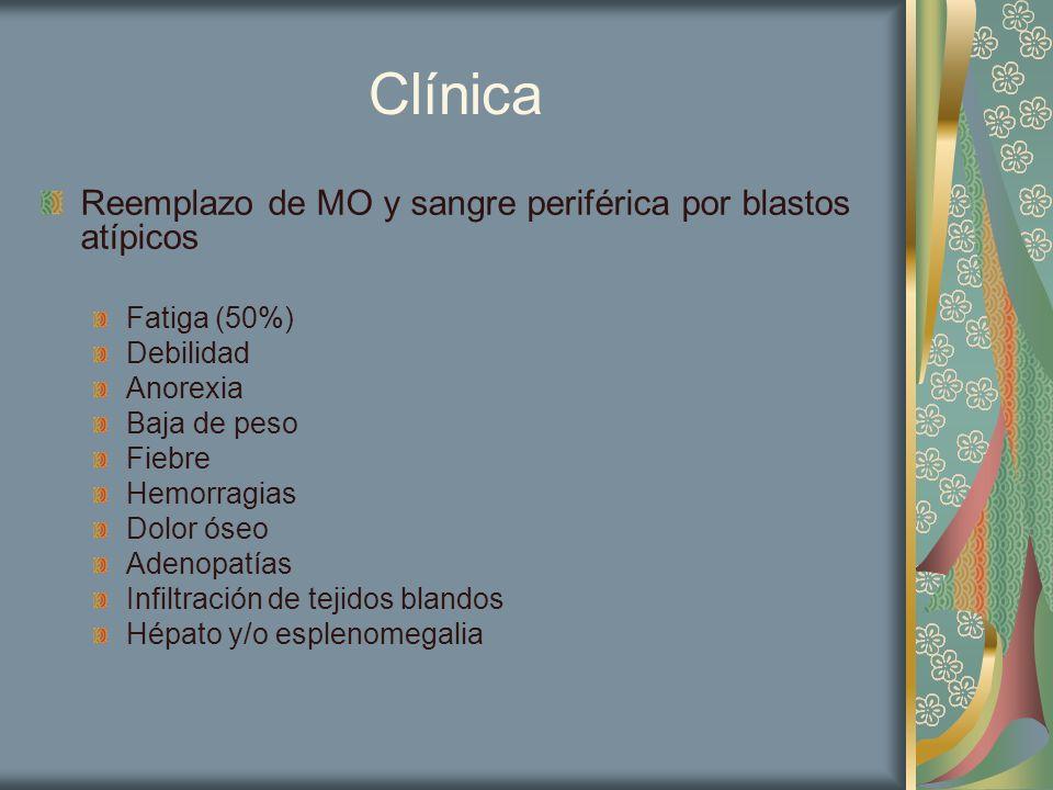 Clínica Reemplazo de MO y sangre periférica por blastos atípicos