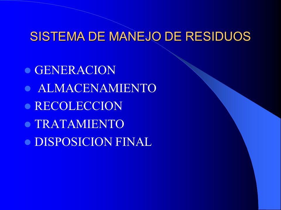 SISTEMA DE MANEJO DE RESIDUOS