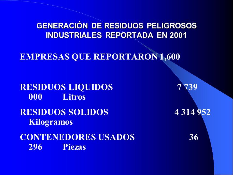 GENERACIÓN DE RESIDUOS PELIGROSOS INDUSTRIALES REPORTADA EN 2001