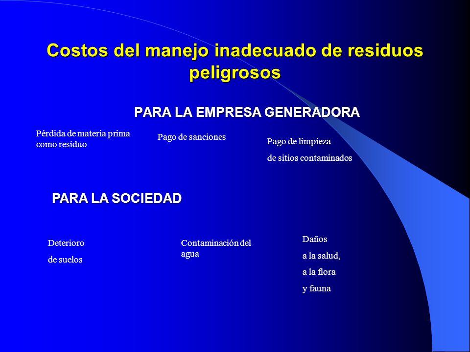 Costos del manejo inadecuado de residuos peligrosos