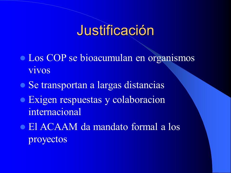 Justificación Los COP se bioacumulan en organismos vivos