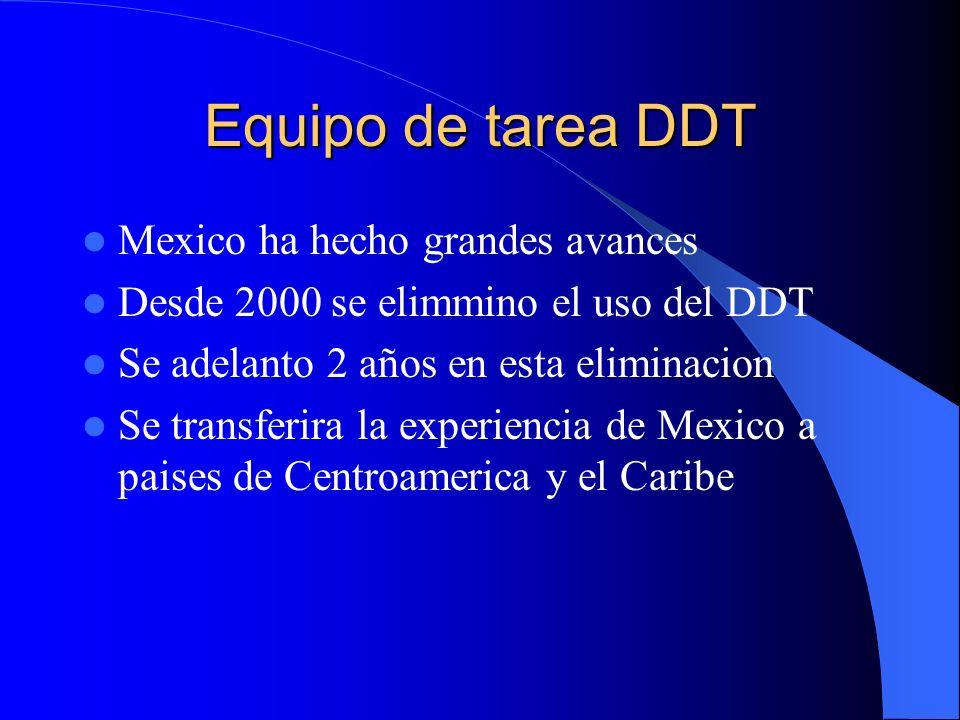 Equipo de tarea DDT Mexico ha hecho grandes avances
