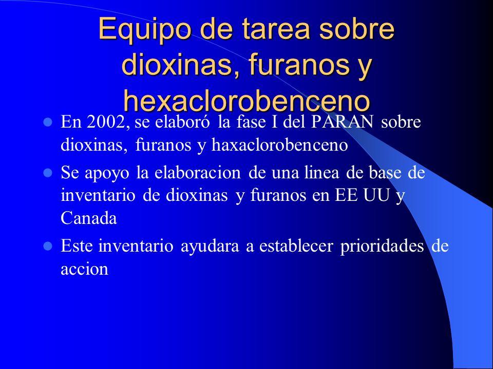 Equipo de tarea sobre dioxinas, furanos y hexaclorobenceno