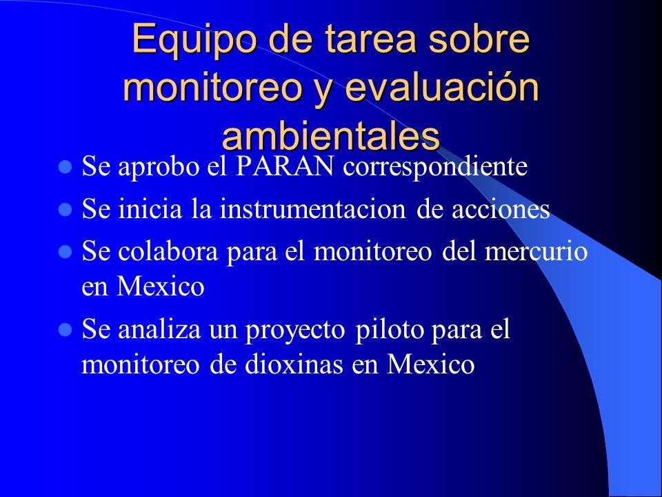 Equipo de tarea sobre monitoreo y evaluación ambientales