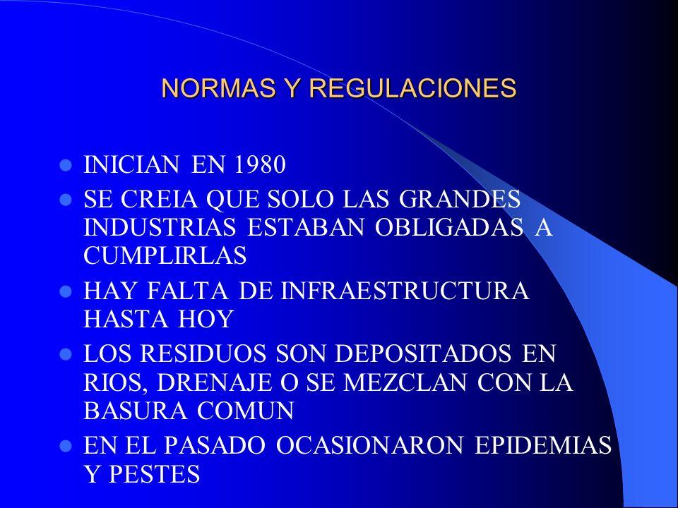 NORMAS Y REGULACIONES INICIAN EN 1980. SE CREIA QUE SOLO LAS GRANDES INDUSTRIAS ESTABAN OBLIGADAS A CUMPLIRLAS.