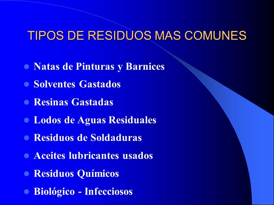 TIPOS DE RESIDUOS MAS COMUNES
