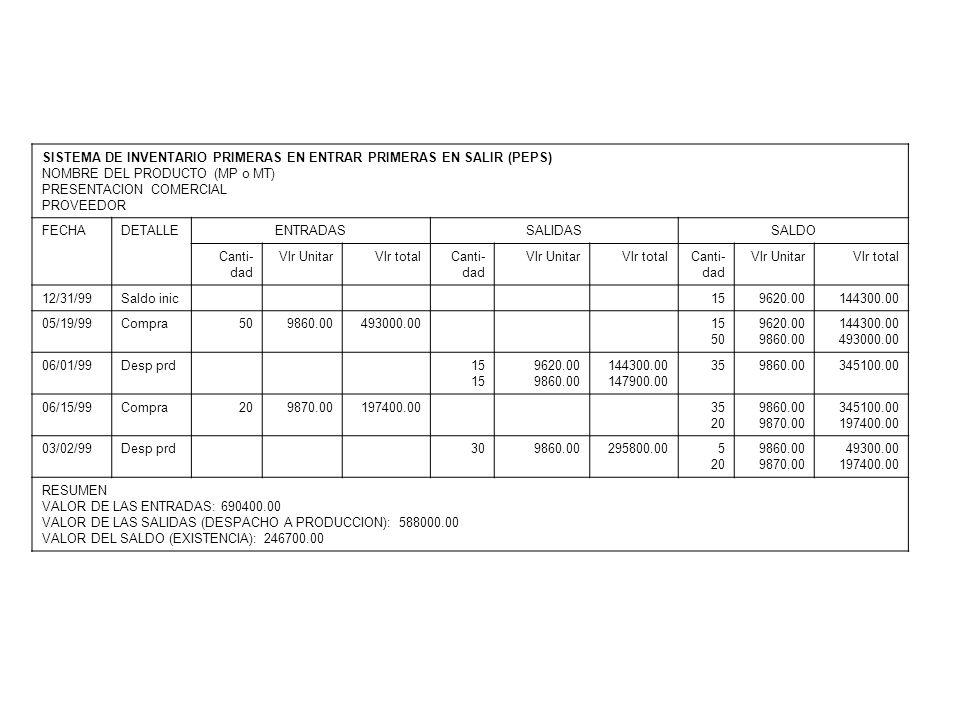 SISTEMA DE INVENTARIO PRIMERAS EN ENTRAR PRIMERAS EN SALIR (PEPS)