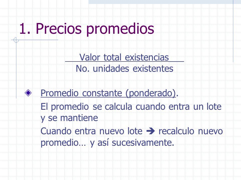 1. Precios promedios Valor total existencias___