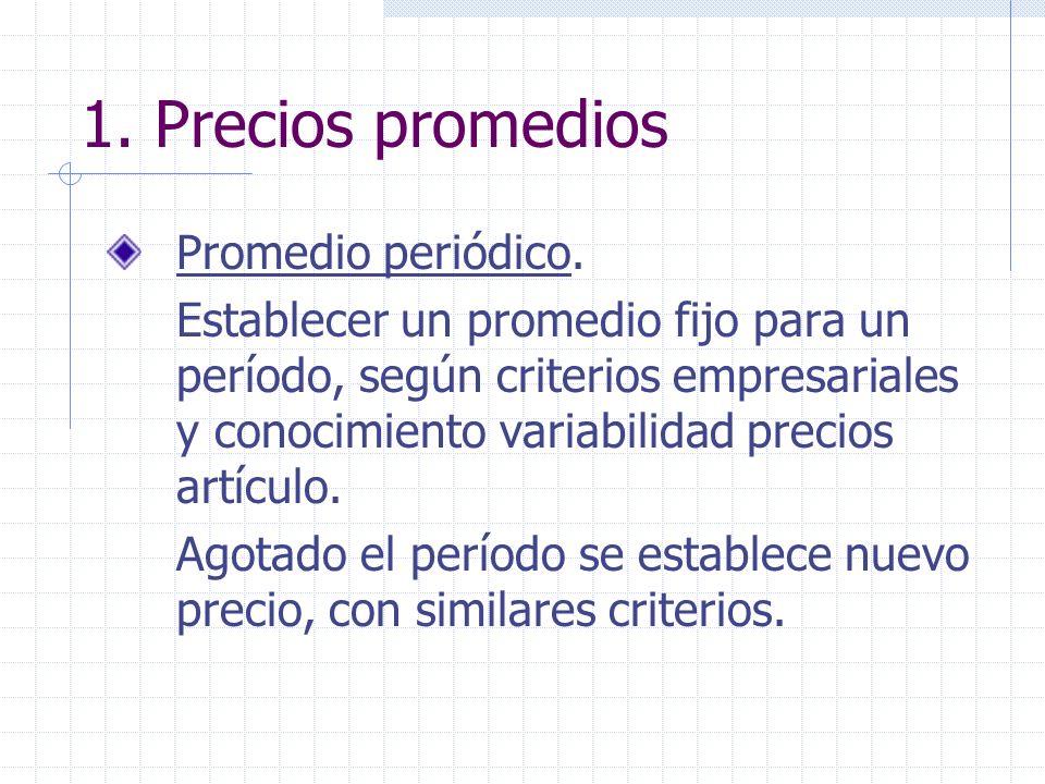 1. Precios promedios Promedio periódico.