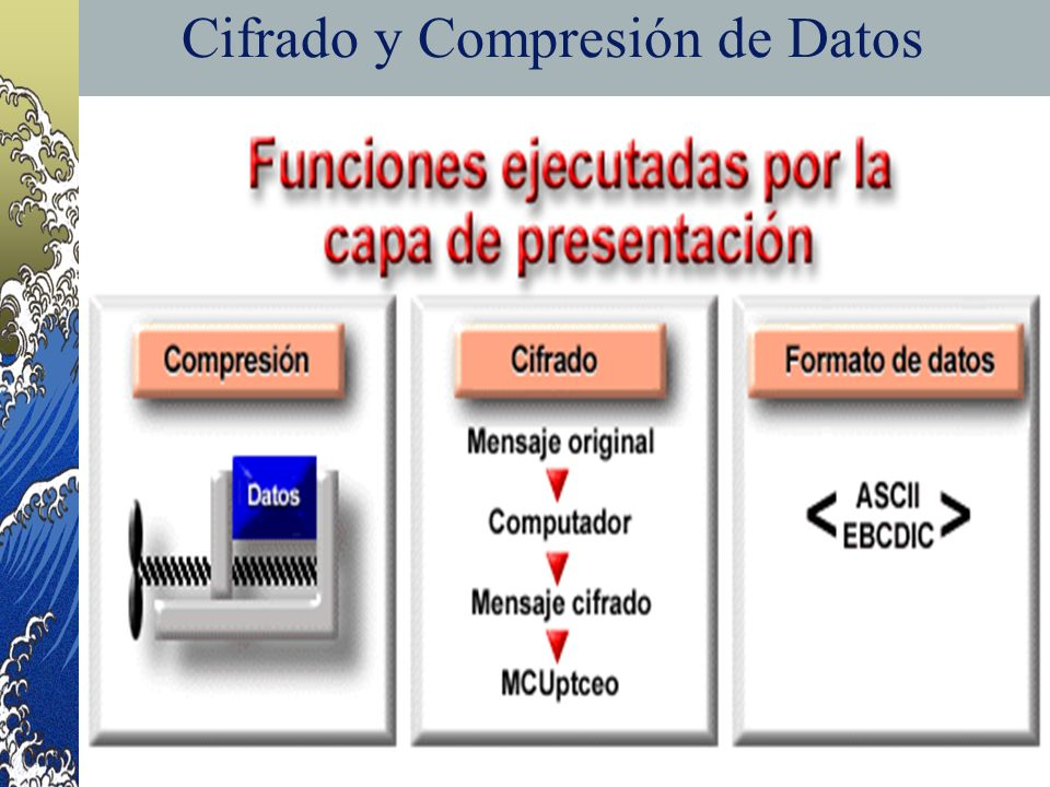 Cifrado y Compresión de Datos