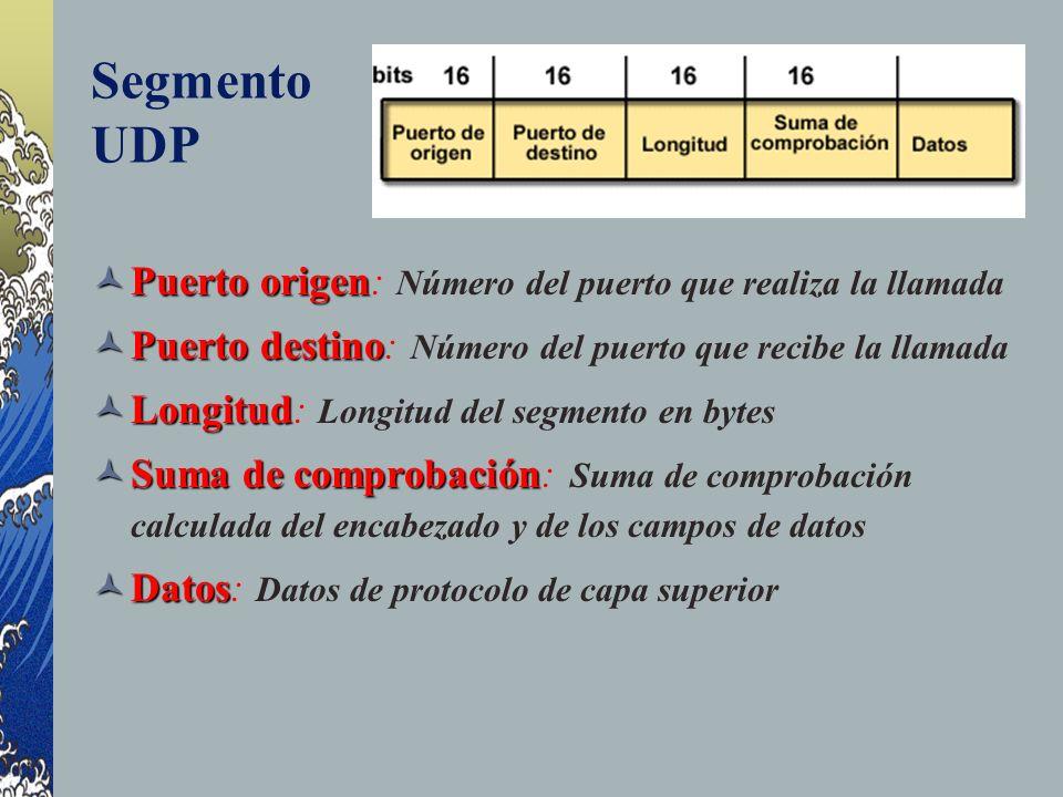 Segmento UDP Puerto origen: Número del puerto que realiza la llamada