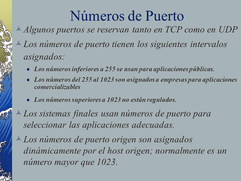 Números de Puerto Algunos puertos se reservan tanto en TCP como en UDP