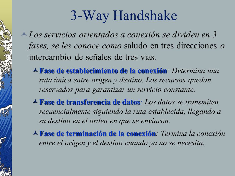 3-Way Handshake