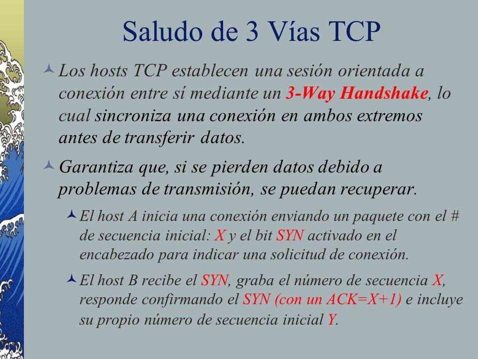 Saludo de 3 Vías TCP