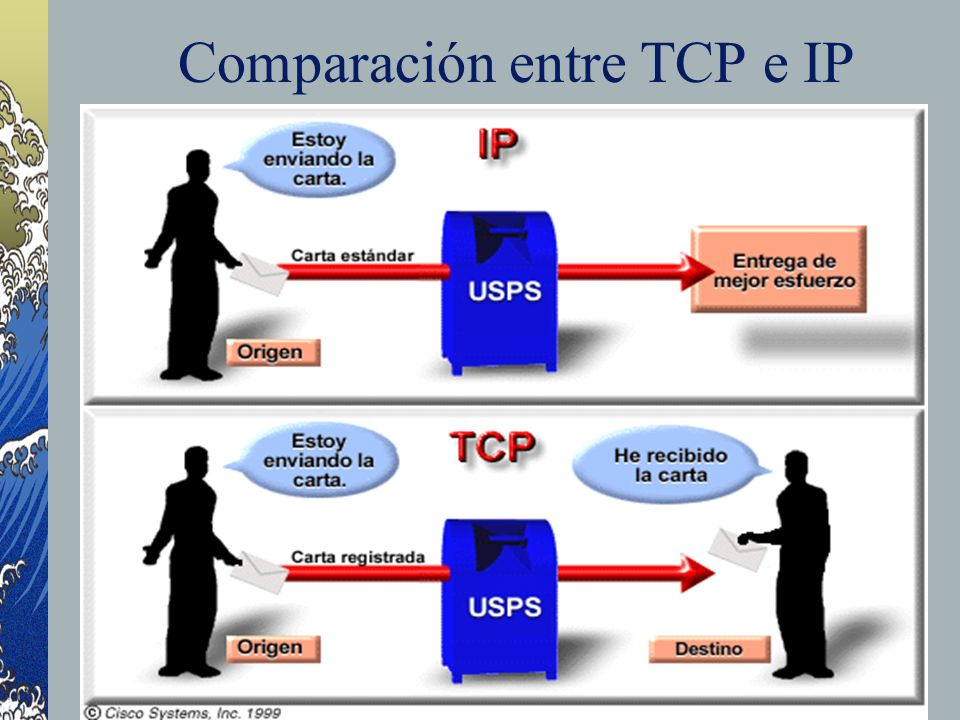 Comparación entre TCP e IP