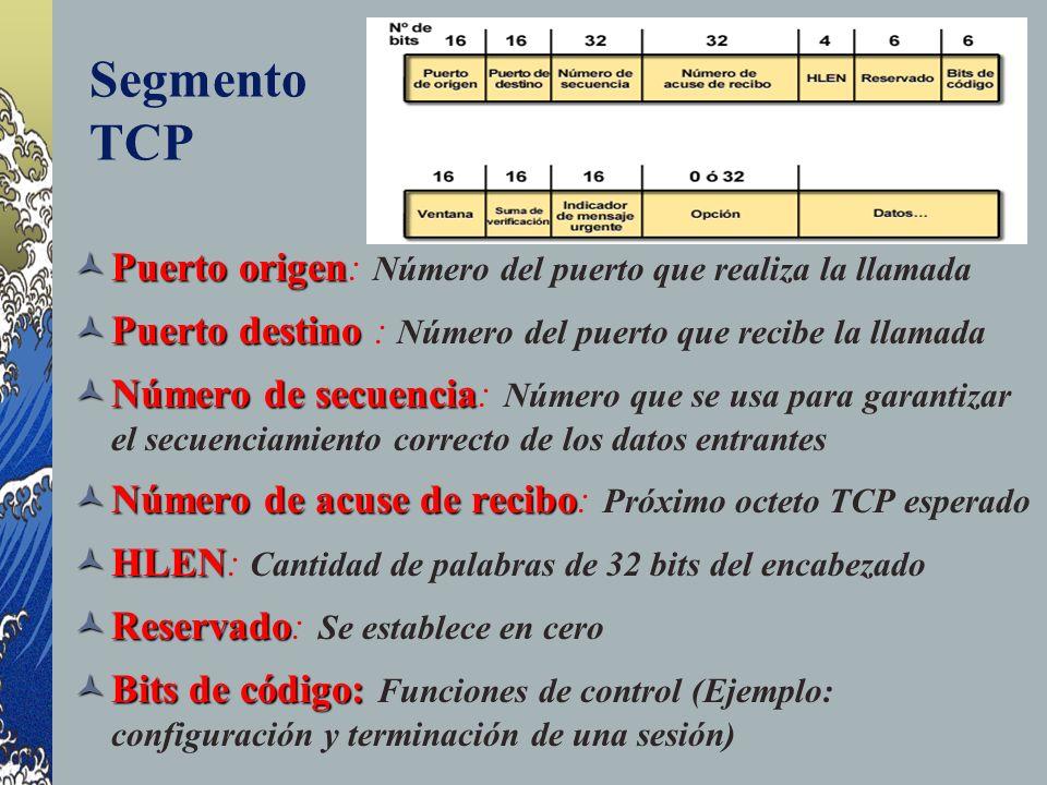 Segmento TCP Puerto origen: Número del puerto que realiza la llamada