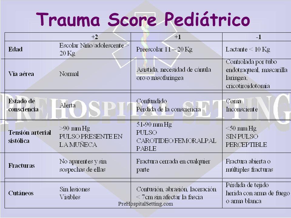 Trauma Score Pediátrico