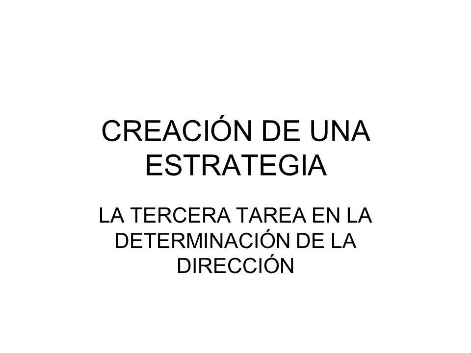 CREACIÓN DE UNA ESTRATEGIA