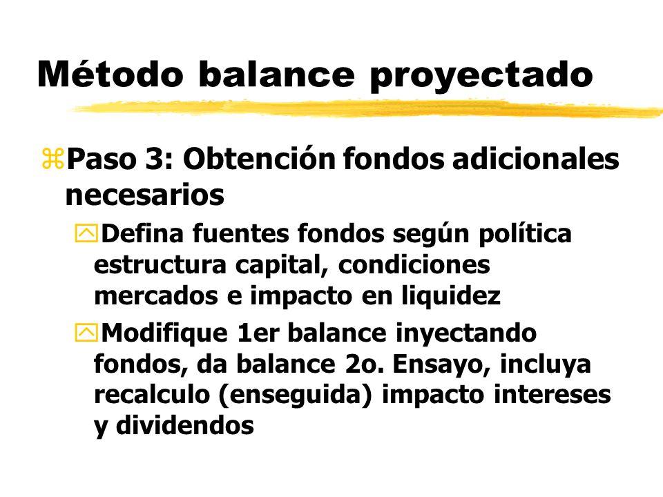 Método balance proyectado