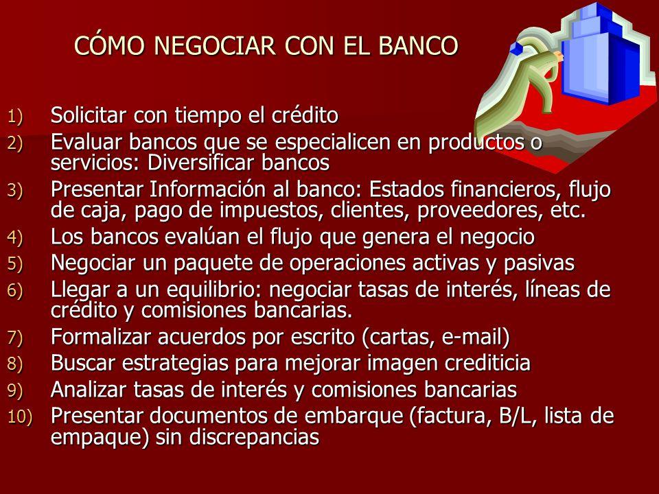 CÓMO NEGOCIAR CON EL BANCO