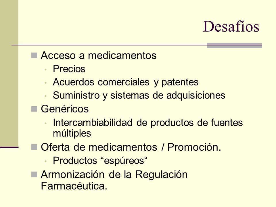 Desafíos Acceso a medicamentos Genéricos