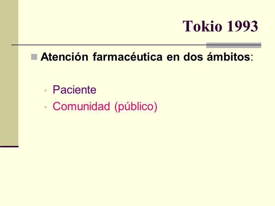Tokio 1993 Atención farmacéutica en dos ámbitos: Paciente