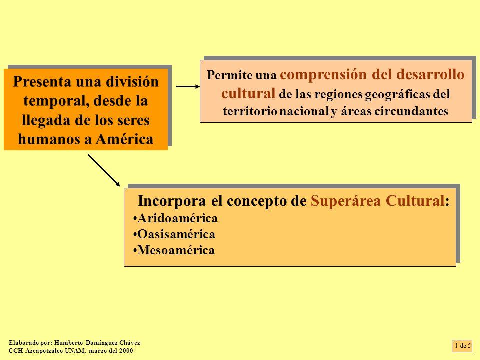 Incorpora el concepto de Superárea Cultural: