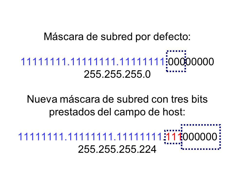 Máscara de subred por defecto: 11111111. 11111111. 11111111