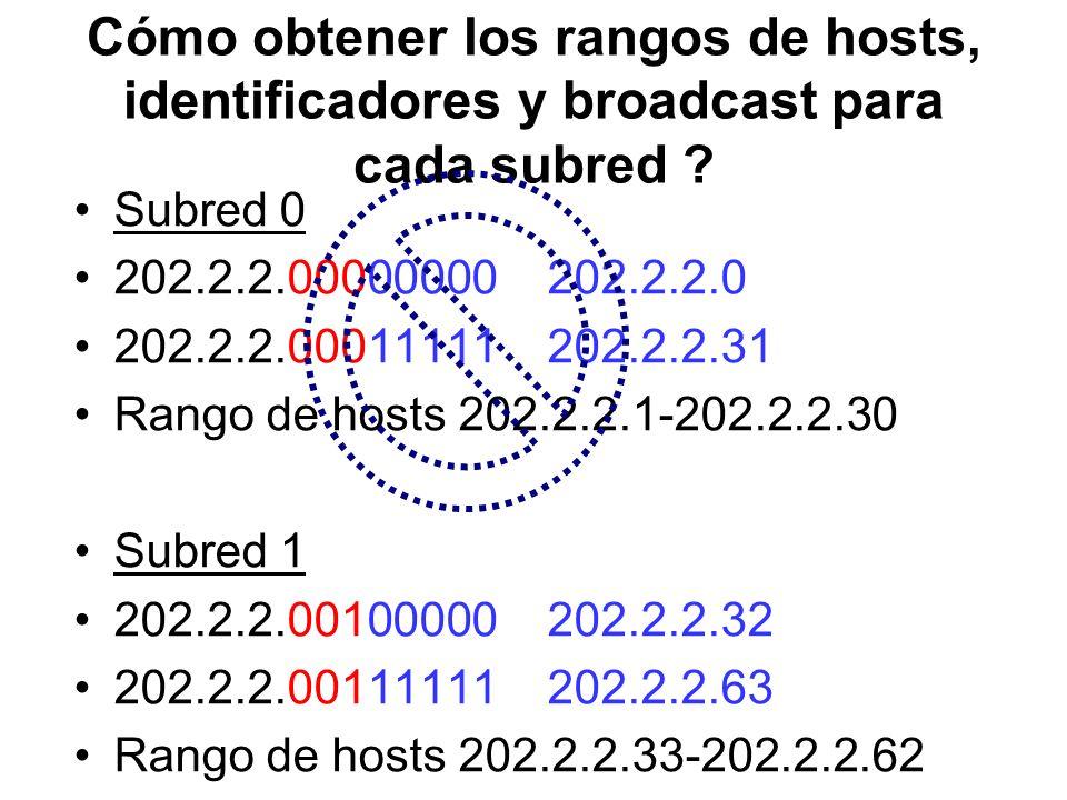 Cómo obtener los rangos de hosts, identificadores y broadcast para cada subred