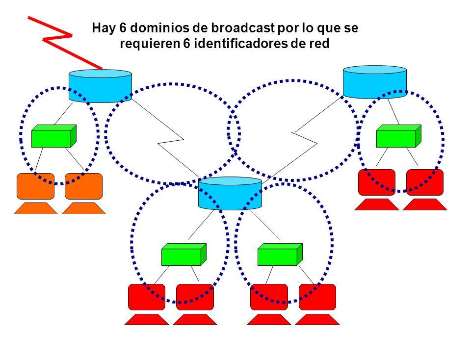 Hay 6 dominios de broadcast por lo que se