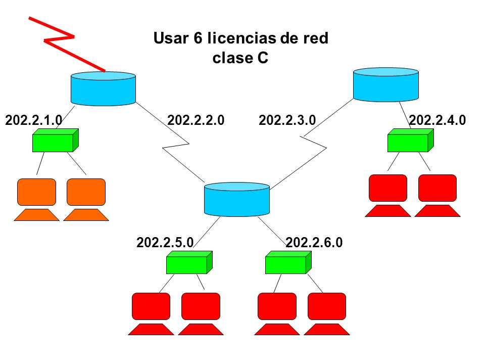 Usar 6 licencias de red clase C