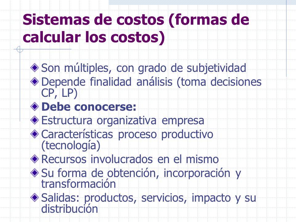 Sistemas de costos (formas de calcular los costos)