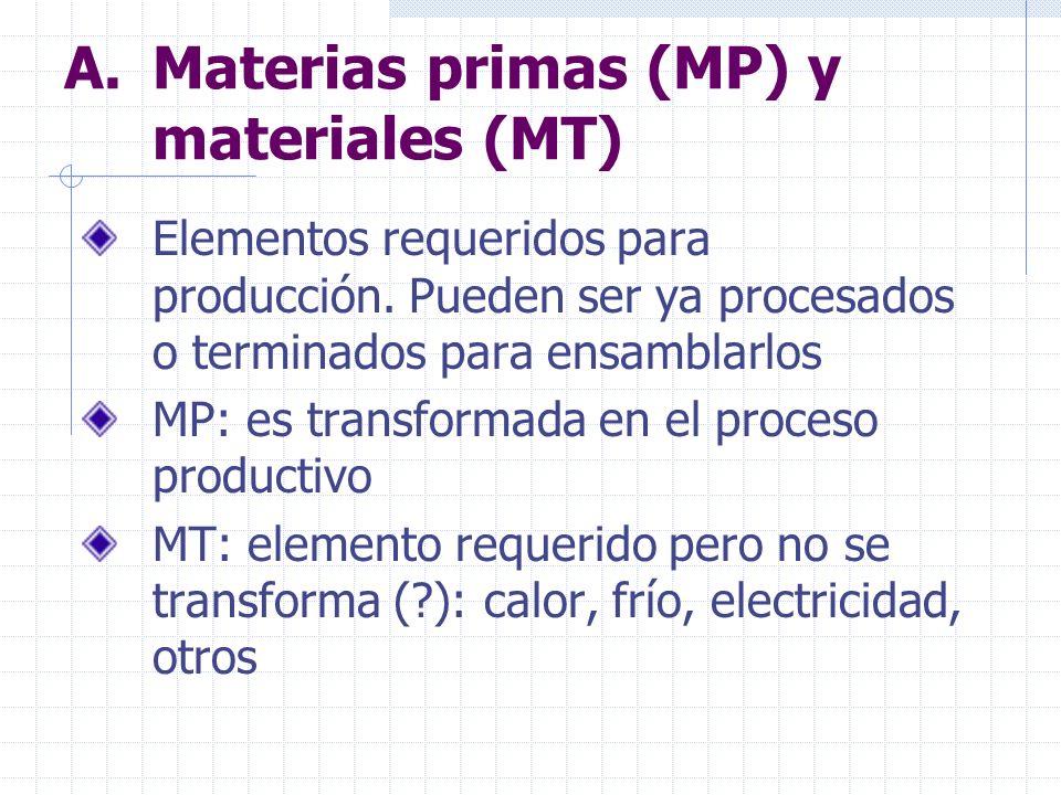 Materias primas (MP) y materiales (MT)