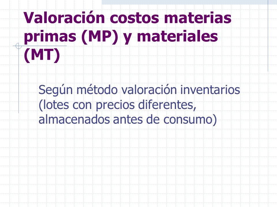 Valoración costos materias primas (MP) y materiales (MT)