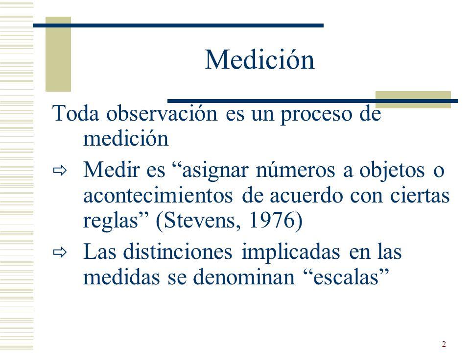Medición Toda observación es un proceso de medición