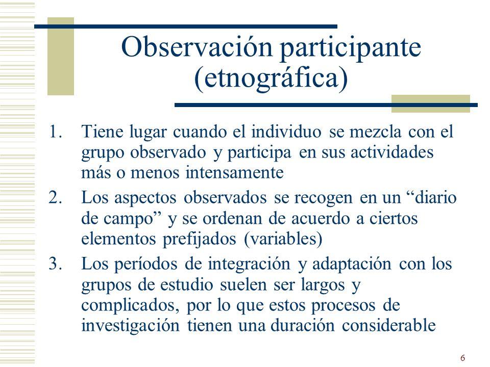 Observación participante (etnográfica)