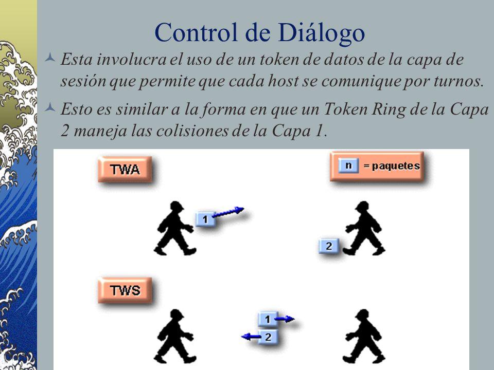 Control de Diálogo Esta involucra el uso de un token de datos de la capa de sesión que permite que cada host se comunique por turnos.